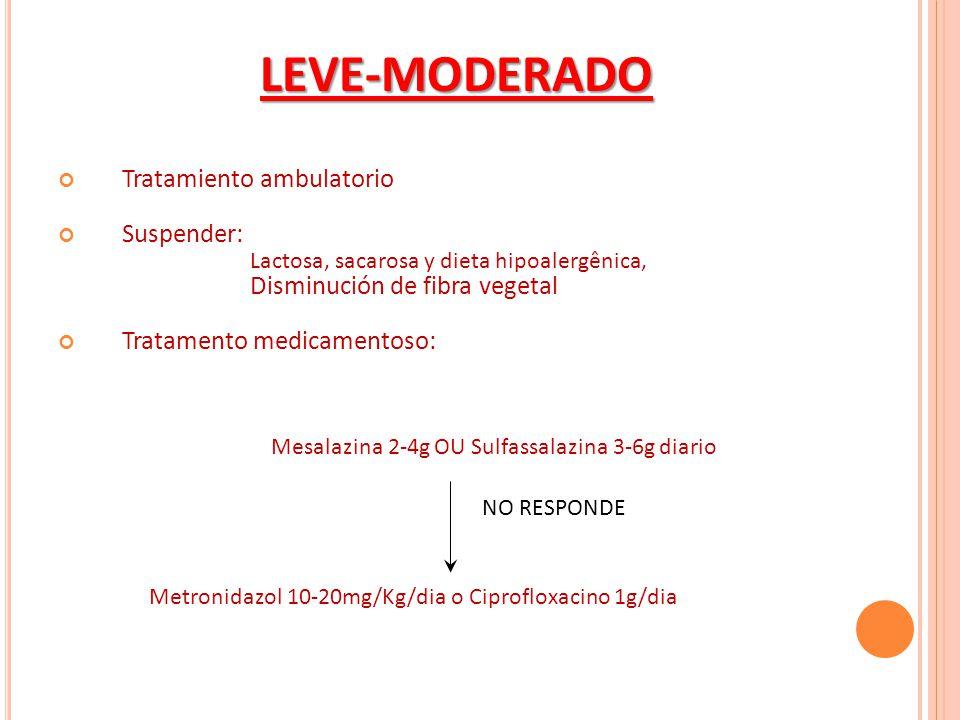 Tratamiento ambulatorio Suspender: Lactosa, sacarosa y dieta hipoalergênica, Disminución de fibra vegetal Tratamento medicamentoso: Metronidazol 10-20