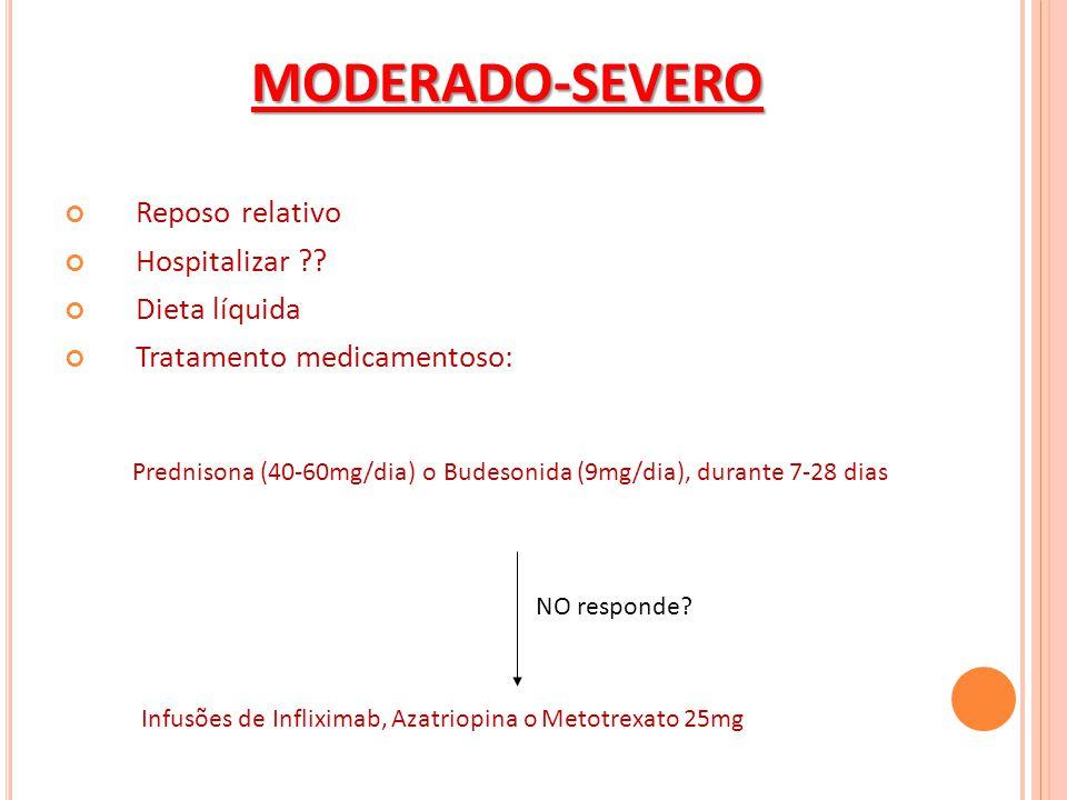 Reposo relativo Hospitalizar ?? Dieta líquida Tratamento medicamentoso: Infusões de Infliximab, Azatriopina o Metotrexato 25mg Prednisona (40-60mg/dia