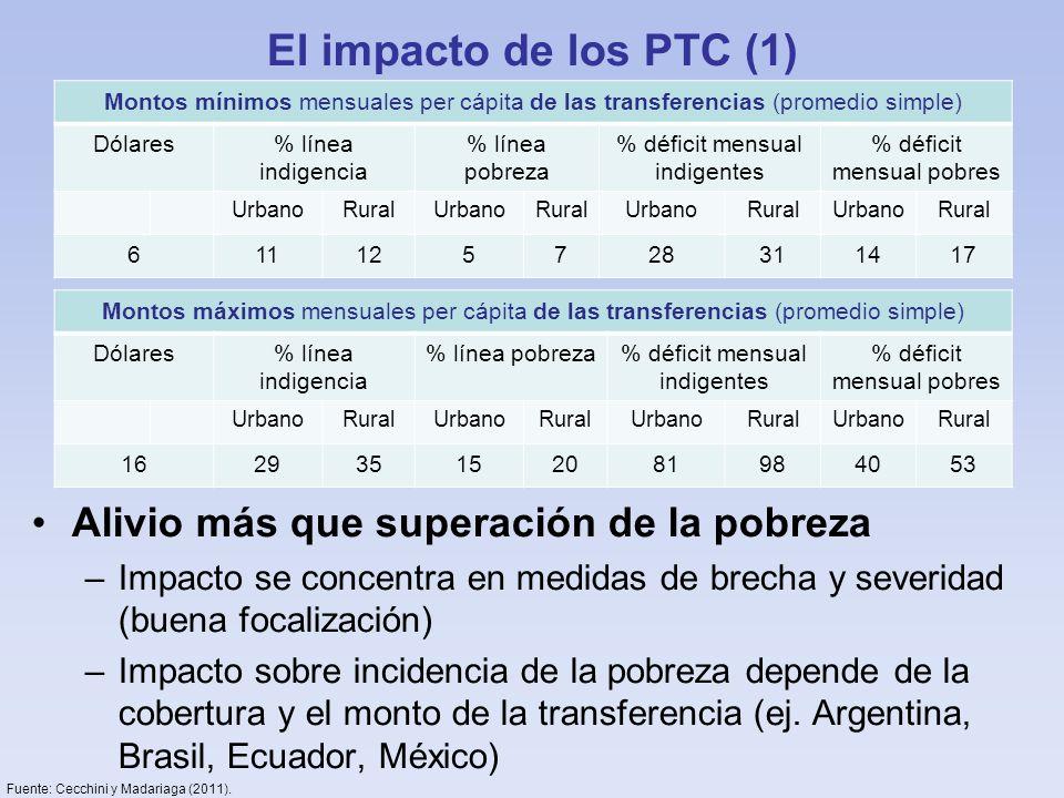 El impacto de los PTC (1) Alivio más que superación de la pobreza –Impacto se concentra en medidas de brecha y severidad (buena focalización) –Impacto sobre incidencia de la pobreza depende de la cobertura y el monto de la transferencia (ej.