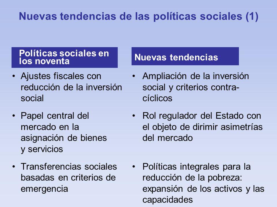 6. Protección social no contributiva y empleo: ¿Círculo vicioso ó virtuoso?