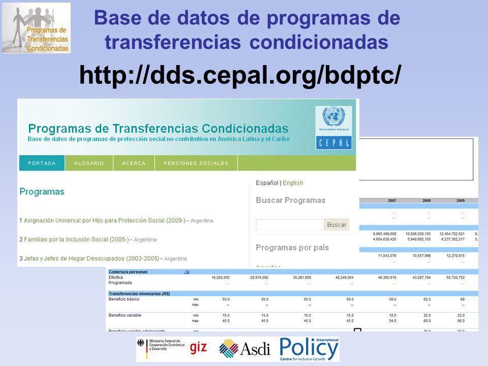 Base de datos de programas de transferencias condicionadas http://dds.cepal.org/bdptc/