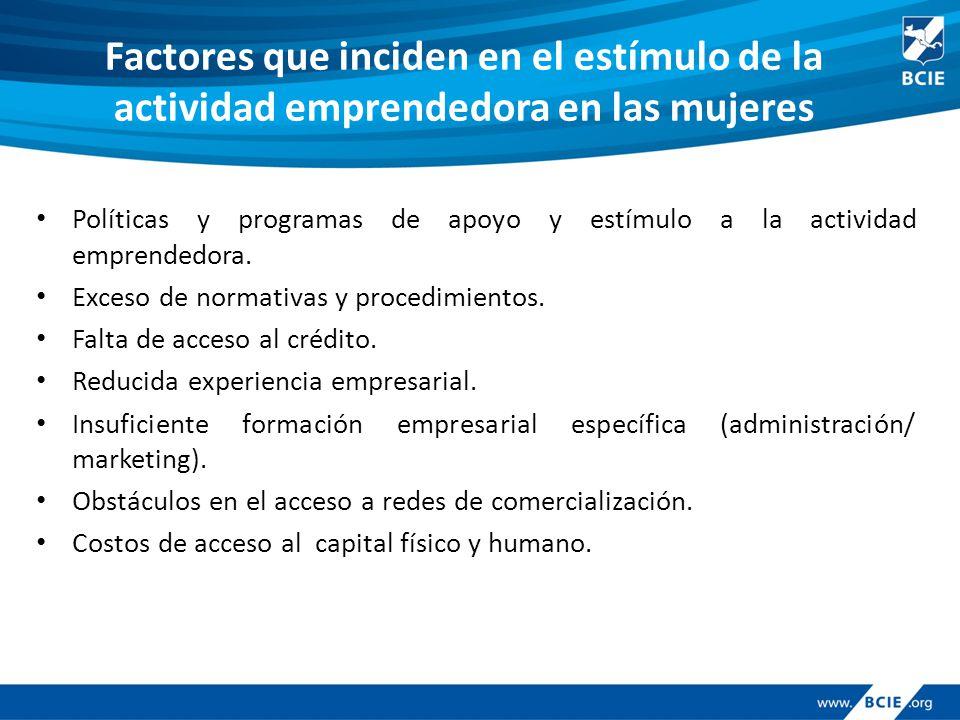 Factores que inciden en el estímulo de la actividad emprendedora en las mujeres Políticas y programas de apoyo y estímulo a la actividad emprendedora.