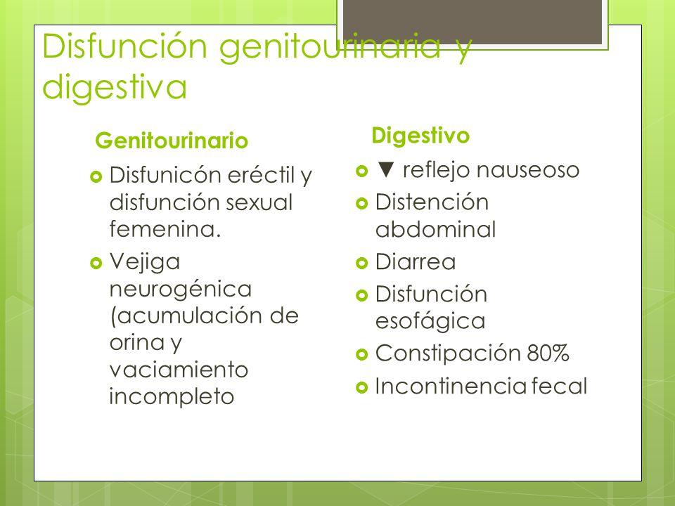 Disfunción genitourinaria y digestiva Genitourinario Disfunicón eréctil y disfunción sexual femenina. Vejiga neurogénica (acumulación de orina y vacia