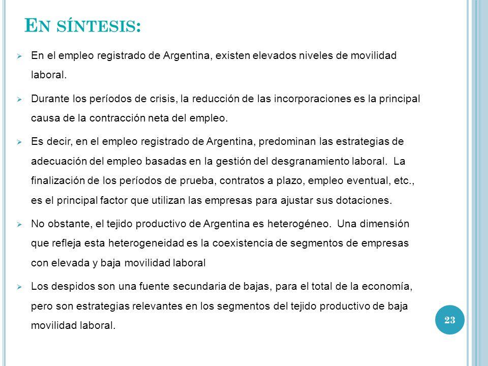 E N SÍNTESIS : En el empleo registrado de Argentina, existen elevados niveles de movilidad laboral. Durante los períodos de crisis, la reducción de la