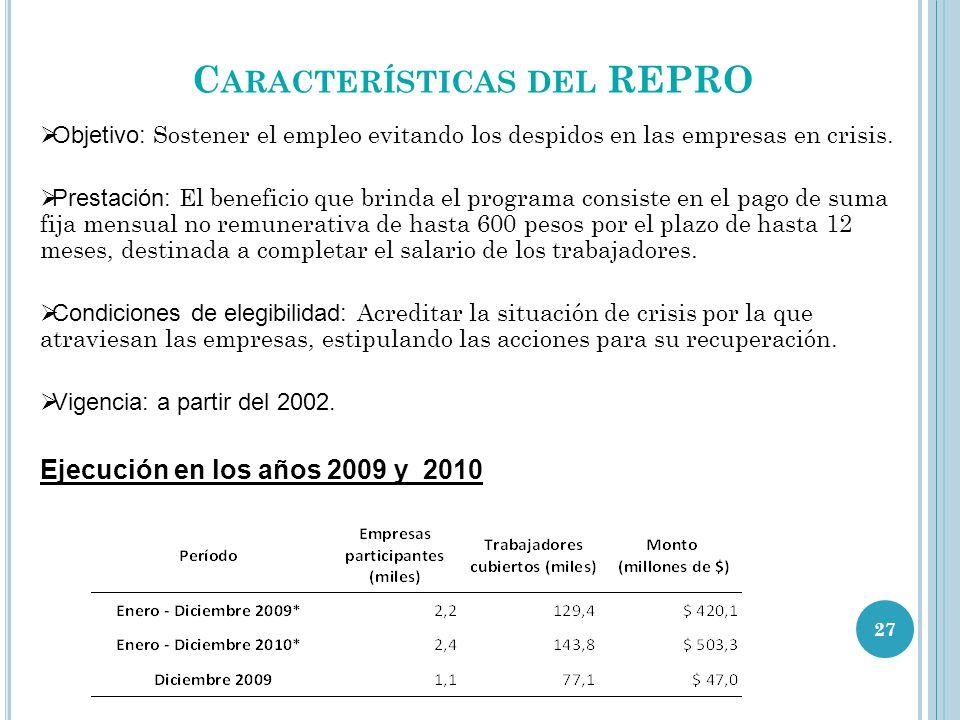 C ARACTERÍSTICAS DEL REPRO Objetivo: Sostener el empleo evitando los despidos en las empresas en crisis. Prestación: El beneficio que brinda el progra