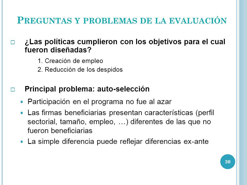 P REGUNTAS Y PROBLEMAS DE LA EVALUACIÓN ¿Las políticas cumplieron con los objetivos para el cual fueron diseñadas? 1. Creación de empleo 2. Reducción