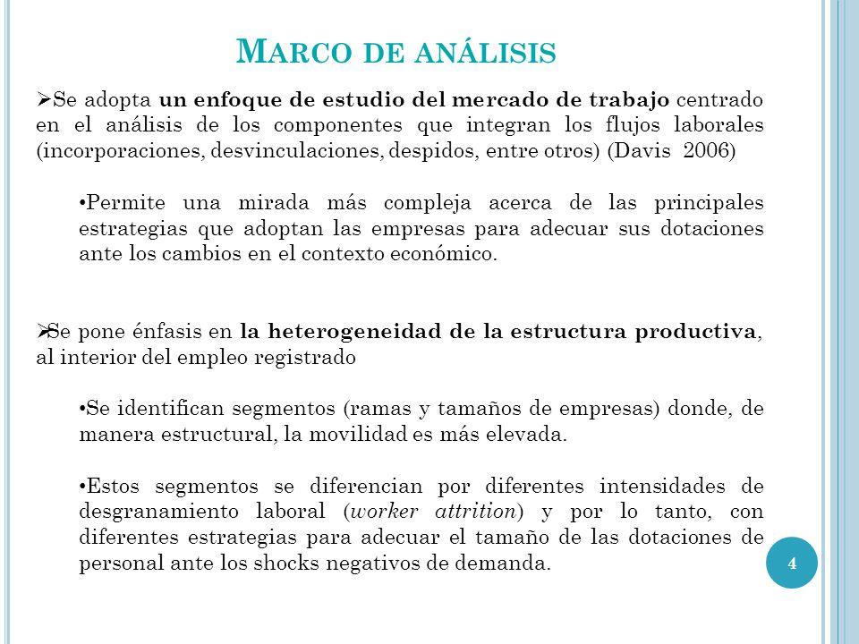 M ARCO DE ANÁLISIS Se adopta un enfoque de estudio del mercado de trabajo centrado en el análisis de los componentes que integran los flujos laborales (incorporaciones, desvinculaciones, despidos, entre otros) (Davis 2006) Permite una mirada más compleja acerca de las principales estrategias que adoptan las empresas para adecuar sus dotaciones ante los cambios en el contexto económico.