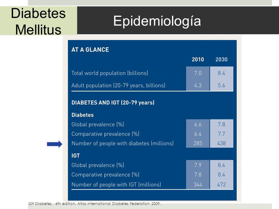 Epidemiología Diabetes Mellitus IDF Diabetes, 4th edition. Atlas International Diabetes Federation 2009.