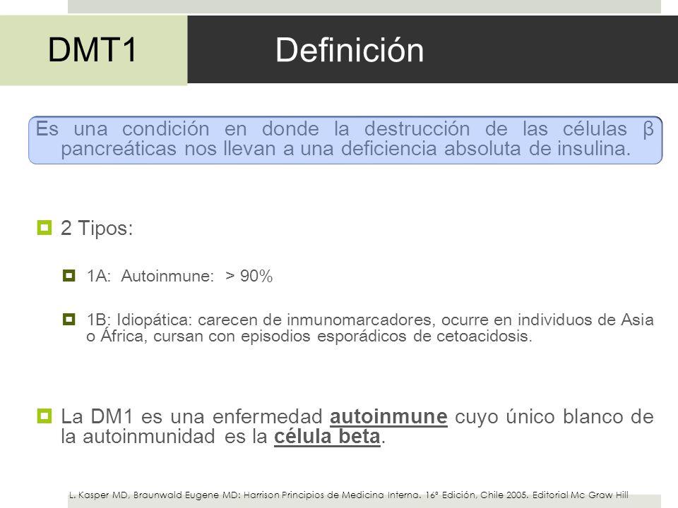 Definición Es una condición en donde la destrucción de las células β pancreáticas nos llevan a una deficiencia absoluta de insulina. 2 Tipos: 1A: Auto