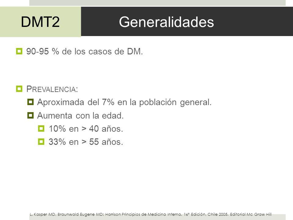 Generalidades 90-95 % de los casos de DM. P REVALENCIA : Aproximada del 7% en la población general. Aumenta con la edad. 10% en > 40 años. 33% en > 55