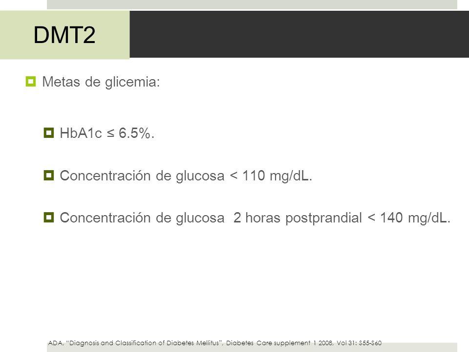 Metas de glicemia: HbA1c 6.5%. Concentración de glucosa < 110 mg/dL. Concentración de glucosa 2 horas postprandial < 140 mg/dL. DMT2 ADA, Diagnosis an