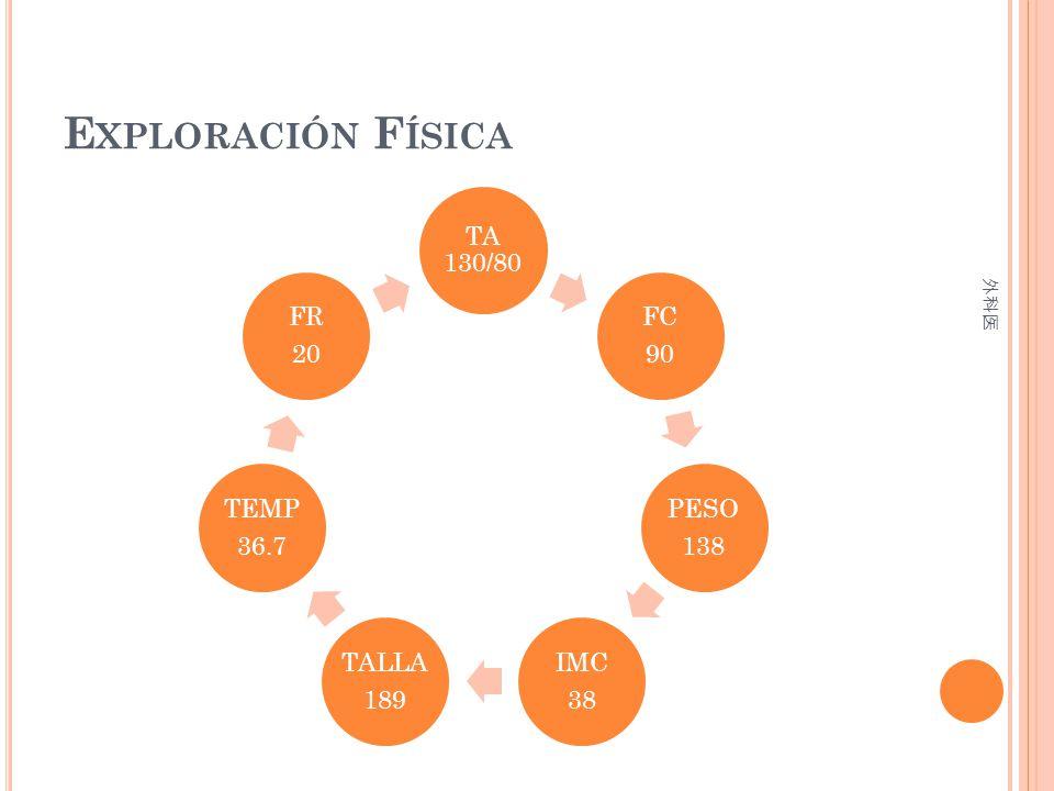 E XPLORACIÓN F ÍSICA TA 130/80 FC 90 PESO 138 IMC 38 TALLA 189 TEMP 36.7 FR 20
