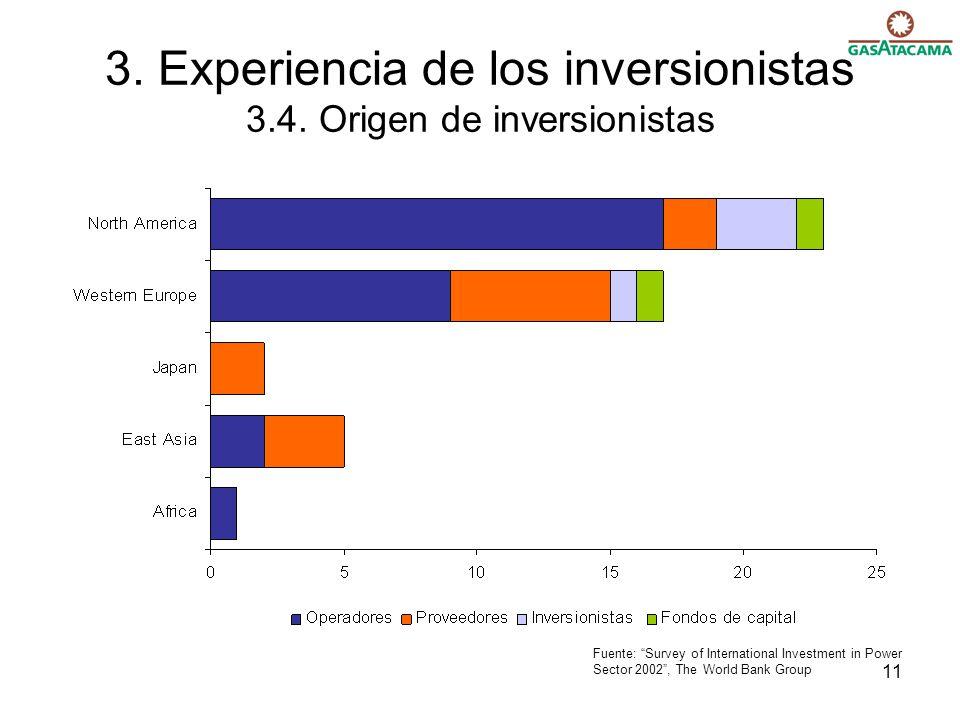 11 3. Experiencia de los inversionistas 3.4. Origen de inversionistas Fuente: Survey of International Investment in Power Sector 2002, The World Bank