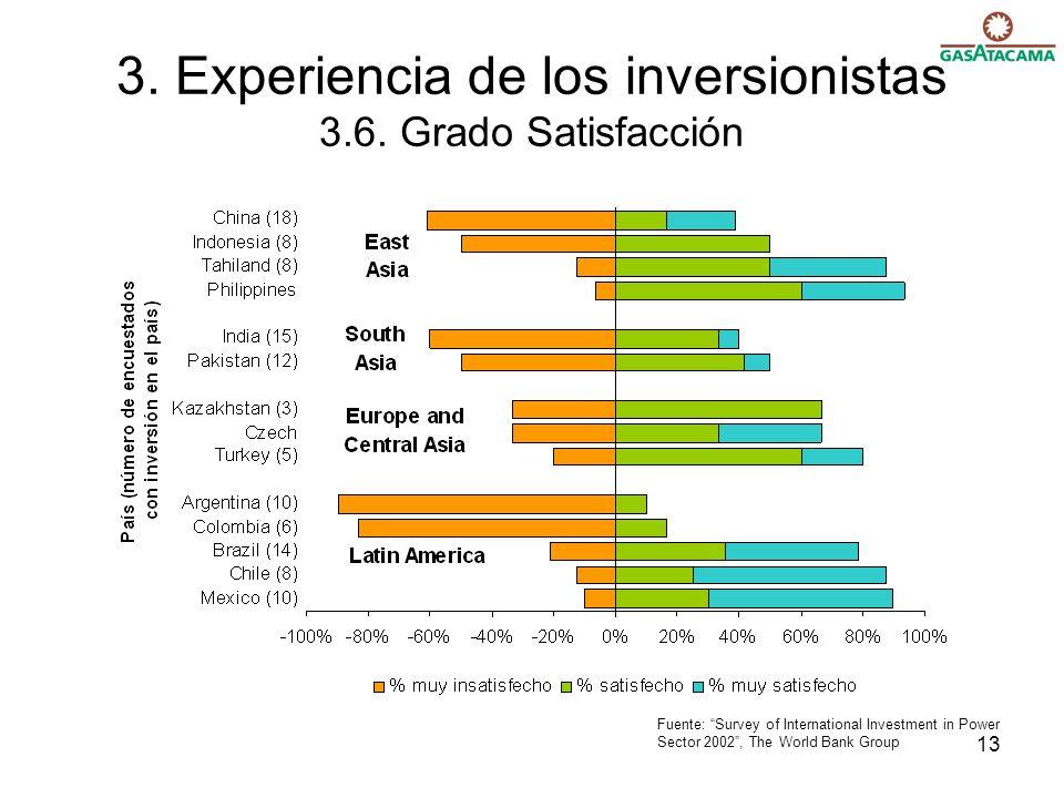 13 3. Experiencia de los inversionistas 3.6. Grado Satisfacción Fuente: Survey of International Investment in Power Sector 2002, The World Bank Group