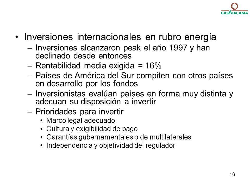 16 Inversiones internacionales en rubro energía –Inversiones alcanzaron peak el año 1997 y han declinado desde entonces –Rentabilidad media exigida =