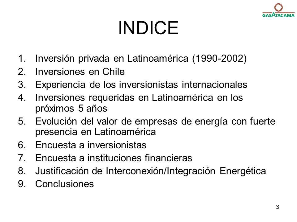 3 INDICE 1.Inversión privada en Latinoamérica (1990-2002) 2.Inversiones en Chile 3.Experiencia de los inversionistas internacionales 4.Inversiones requeridas en Latinoamérica en los próximos 5 años 5.Evolución del valor de empresas de energía con fuerte presencia en Latinoamérica 6.Encuesta a inversionistas 7.Encuesta a instituciones financieras 8.Justificación de Interconexión/Integración Energética 9.Conclusiones
