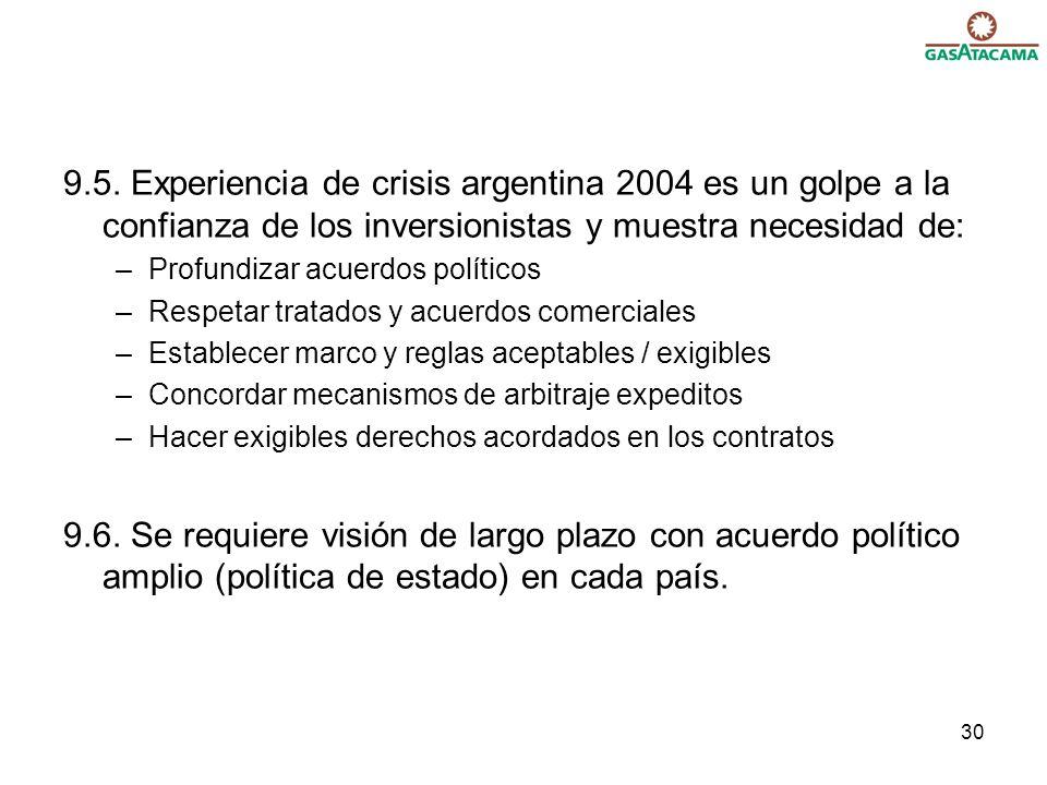 30 9.5. Experiencia de crisis argentina 2004 es un golpe a la confianza de los inversionistas y muestra necesidad de: –Profundizar acuerdos políticos