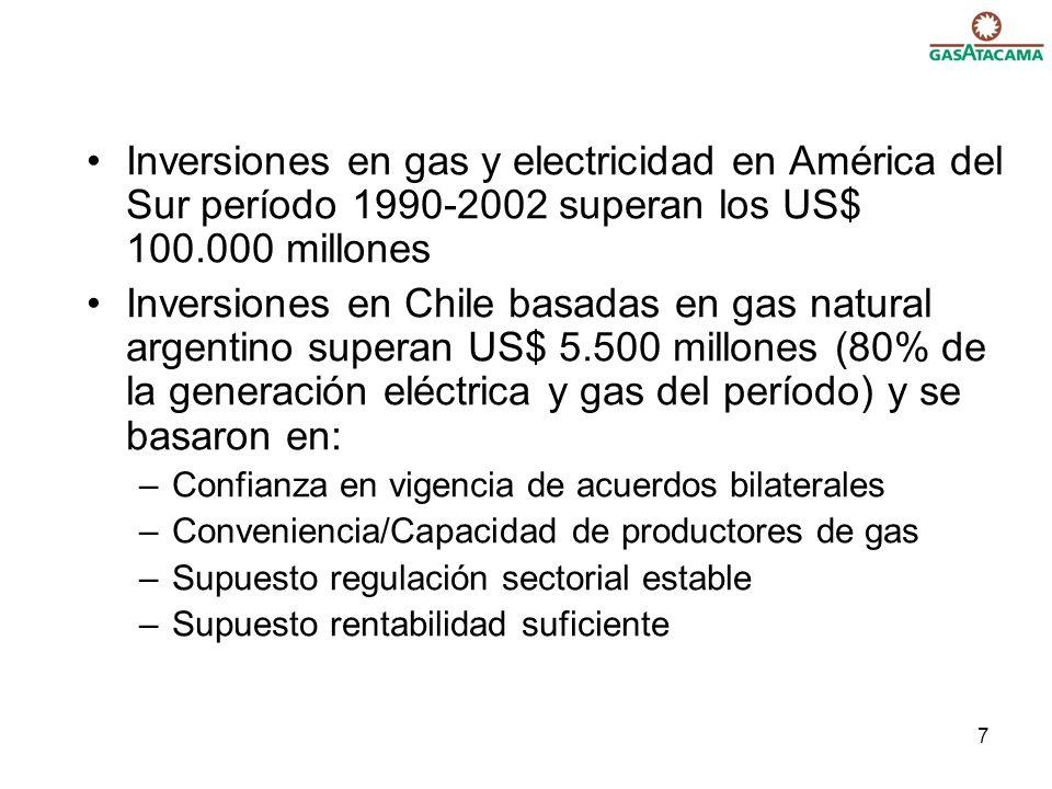 7 Inversiones en gas y electricidad en América del Sur período 1990-2002 superan los US$ 100.000 millones Inversiones en Chile basadas en gas natural