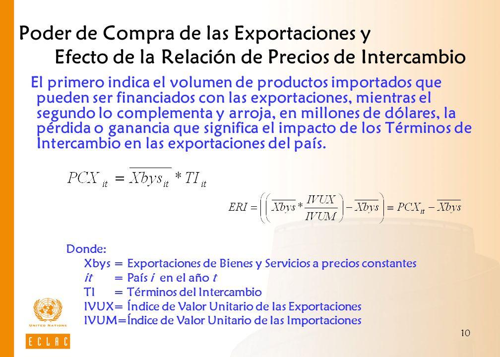 10 Poder de Compra de las Exportaciones y Efecto de la Relación de Precios de Intercambio El primero indica el volumen de productos importados que pue