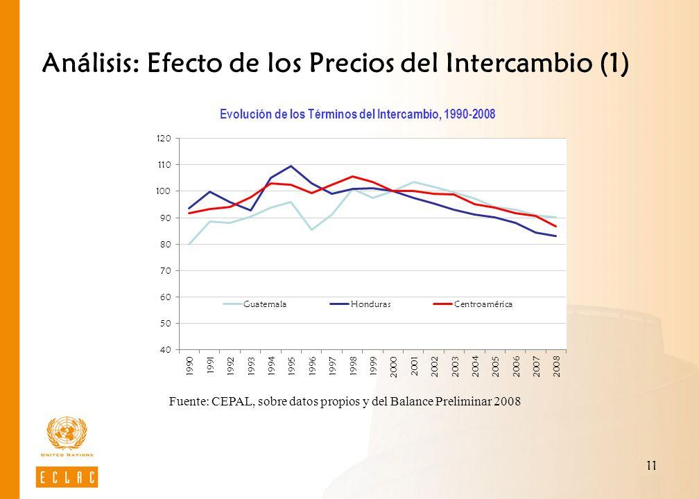 11 Análisis: Efecto de los Precios del Intercambio (1) Evolución de los Términos del Intercambio, 1990-2008 Fuente: CEPAL, sobre datos propios y del B