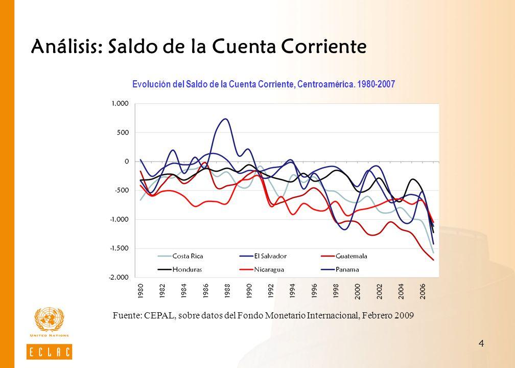 4 Análisis: Saldo de la Cuenta Corriente Evolución del Saldo de la Cuenta Corriente, Centroamérica. 1980-2007 Fuente: CEPAL, sobre datos del Fondo Mon