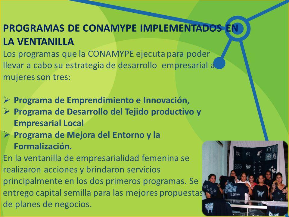 PROGRAMAS DE CONAMYPE IMPLEMENTADOS EN LA VENTANILLA Los programas que la CONAMYPE ejecuta para poder llevar a cabo su estrategia de desarrollo empresarial a mujeres son tres: Programa de Emprendimiento e Innovación, Programa de Desarrollo del Tejido productivo y Empresarial Local Programa de Mejora del Entorno y la Formalización.