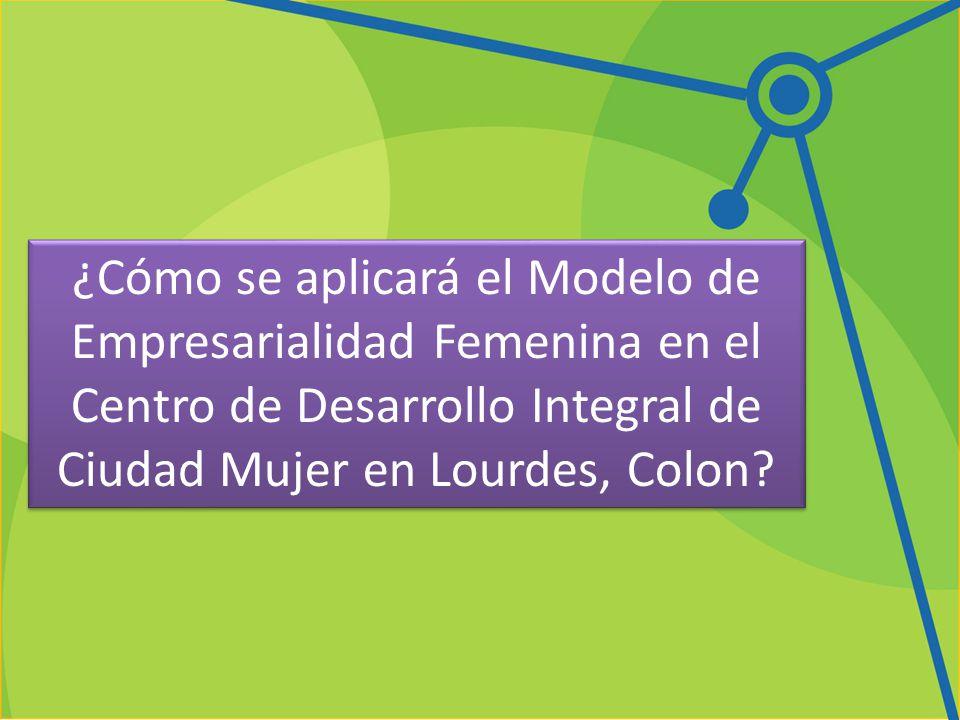 ¿Cómo se aplicará el Modelo de Empresarialidad Femenina en el Centro de Desarrollo Integral de Ciudad Mujer en Lourdes, Colon?