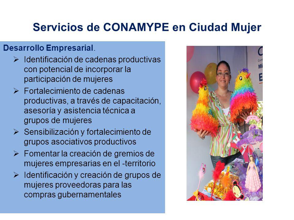 Desarrollo Empresarial.