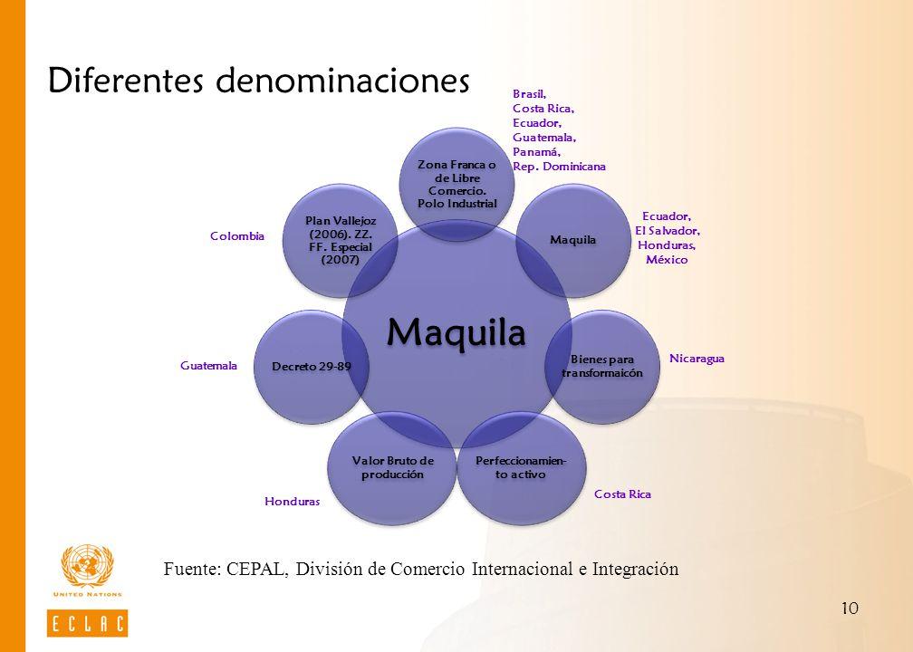 10 Diferentes denominaciones Fuente: CEPAL, División de Comercio Internacional e Integración Maquila Zona Franca o de Libre Comercio. Polo Industrial