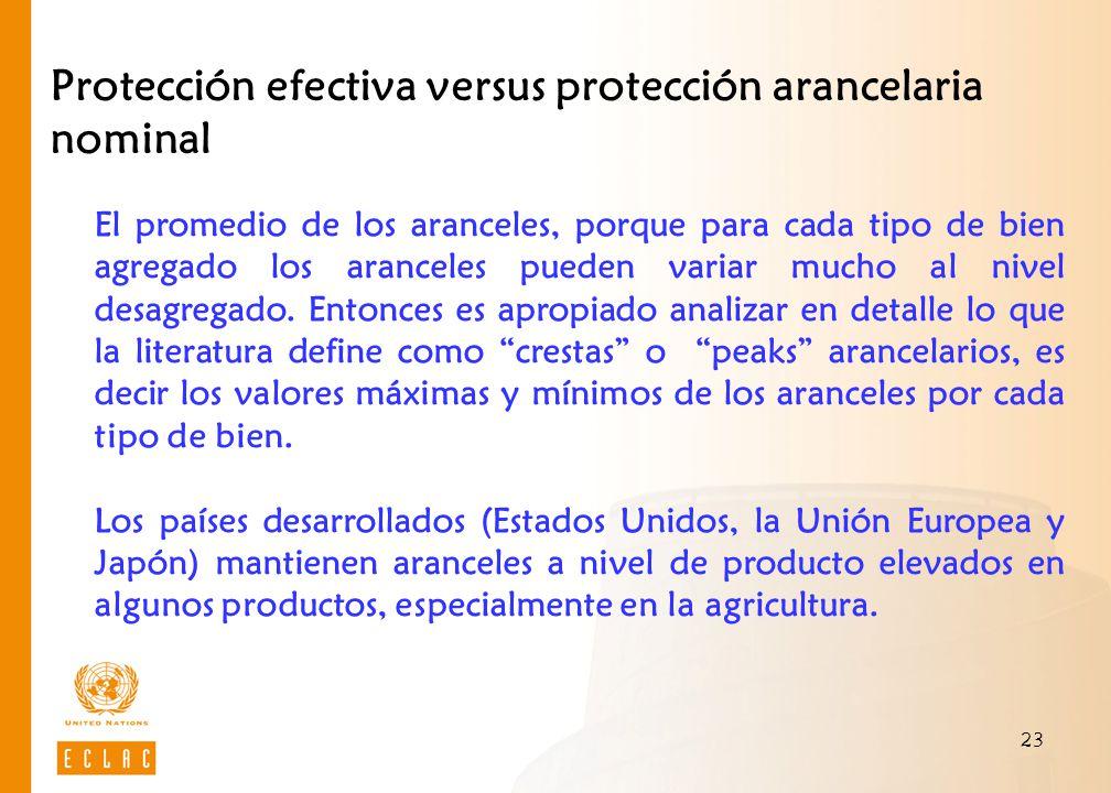 23 Protección efectiva versus protección arancelaria nominal El promedio de los aranceles, porque para cada tipo de bien agregado los aranceles pueden