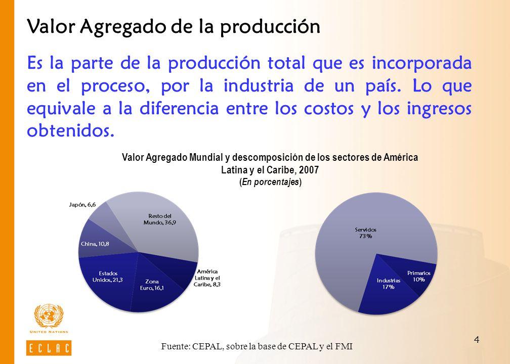 4 Es la parte de la producción total que es incorporada en el proceso, por la industria de un país. Lo que equivale a la diferencia entre los costos y