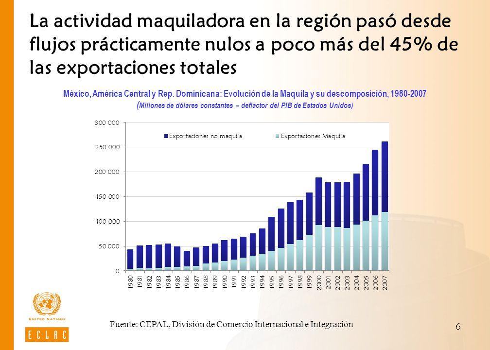 6 La actividad maquiladora en la región pasó desde flujos prácticamente nulos a poco más del 45% de las exportaciones totales Fuente: CEPAL, División