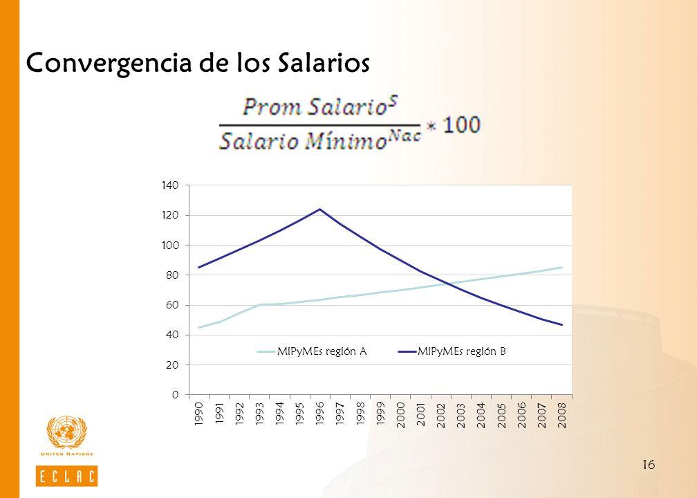 16 Convergencia de los Salarios