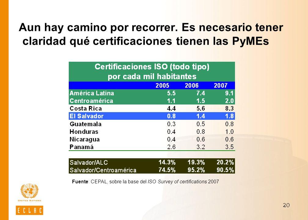 20 Aun hay camino por recorrer. Es necesario tener claridad qué certificaciones tienen las PyMEs Fuente: CEPAL, sobre la base del ISO Survey of certif