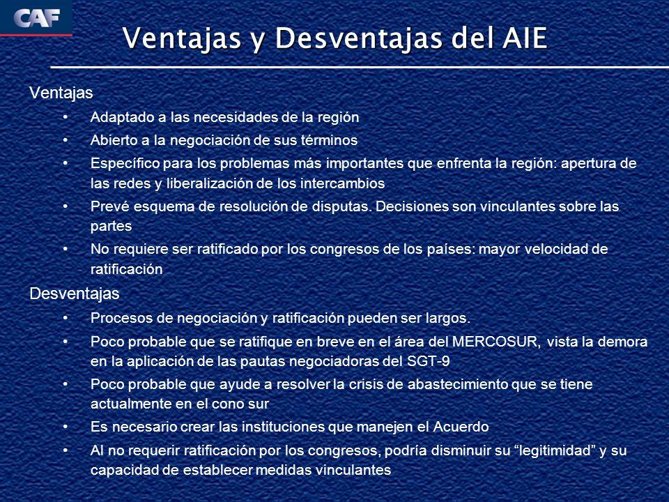Ventajas y Desventajas del AIE Ventajas Adaptado a las necesidades de la región Abierto a la negociación de sus términos Específico para los problemas