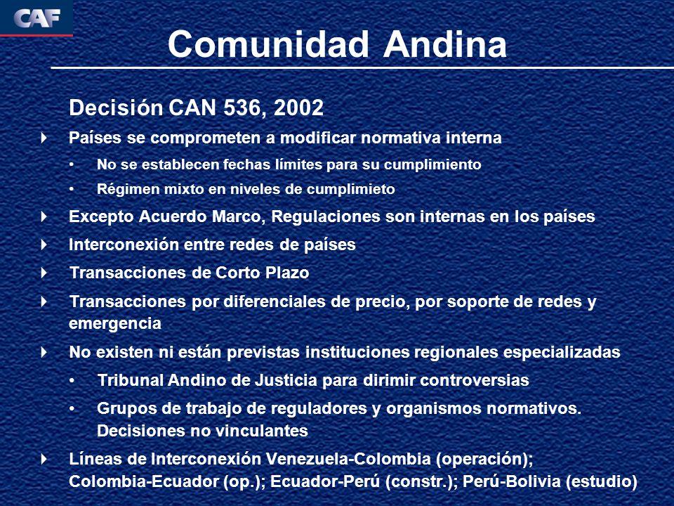 Decisión CAN 536, 2002 Países se comprometen a modificar normativa interna No se establecen fechas límites para su cumplimiento Régimen mixto en nivel