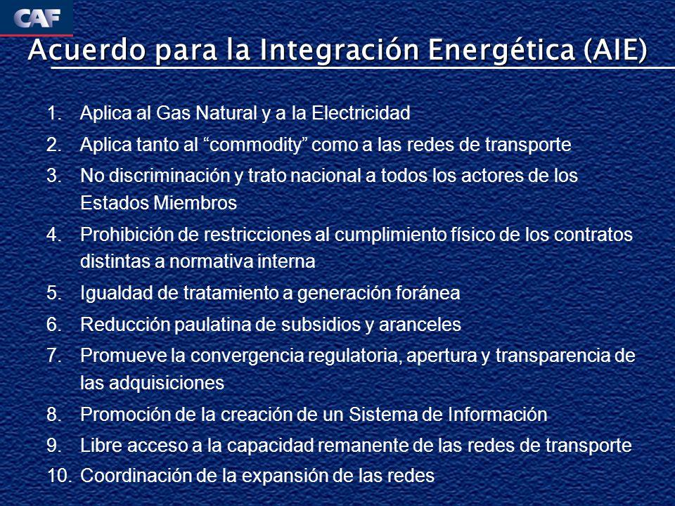 Acuerdo para la Integración Energética (AIE) 11.Se permiten transacciones pueden deberse a razones de seguridad de suministro, déficit o excedentes sistémicos, confiabilidad de las redes y razones económicas 12.Prohibición de captura de rentas de congestión por parte de los dueños de los enlaces internacionales 13.Inicialmente, contratos de compra-venta no podrán obligar al despacho físico, hasta tanto no se defina un mecanismo eficiente para asignación de capacidad limitada de transporte 14.Promoción de la inversión privada 15.Promoción de convergencia regulatoria 16.Comisión para el seguimiento del Acuerdo, compuesto por los estados miembros 17.Mecanismo vinculante de solución de controversias 18.Membresía mínima para entrada en vigencia