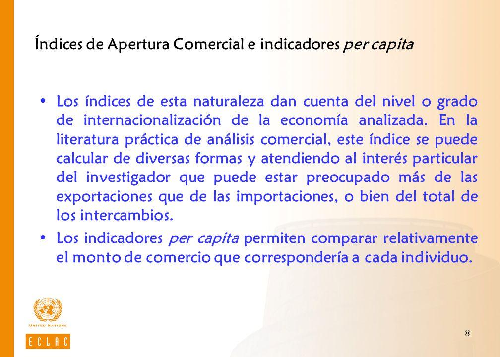 9 Algunos índices posibles Algunos Indicadores relativos a partir de Exportaciones e Importaciones Tipo de Índice CálculoDescripción Indicadores per cápita Xi/NiExportaciones por habitante Mi/NiImportaciones por habitante (Xi+Mi)/Ni Intercambio comercial por habitante Indicadores de Apertura Xi/PIBiApertura medida por exportaciones Mi/PIBiApertura medida por importaciones (Xi+Mi)/PIBi Apertura media por el intercambio comercial ((Xi+Mi)/2)/ PIBi Apertura media por el promedio del intercambio comercial Notas: Xi = exportaciones del país i; Mi = importaciones del país i; Ni = Población del país i; PIBi = Producto Interno Bruto del país i.