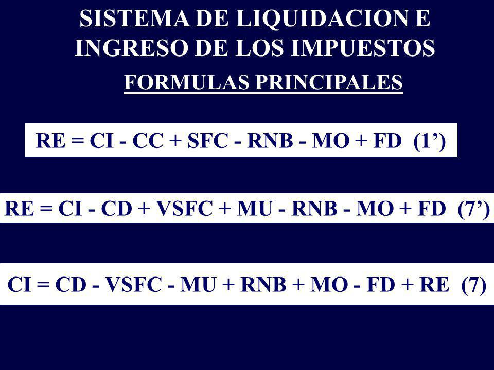 FORMULAS PRINCIPALES RE = CI - CC + SFC - RNB - MO + FD (1) RE = CI - CD + VSFC + MU - RNB - MO + FD (7) CI = CD - VSFC - MU + RNB + MO - FD + RE (7)