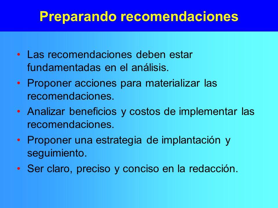 Preparando recomendaciones Las recomendaciones deben estar fundamentadas en el análisis.