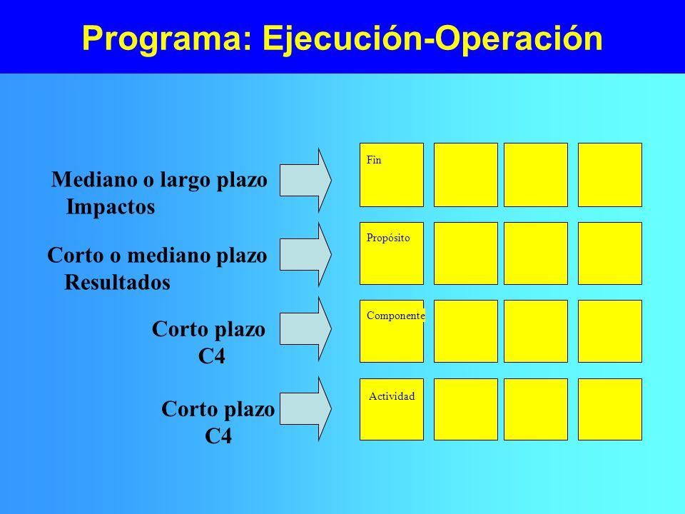 Programa: Ejecución-Operación Fin Propósito Componente Actividad Mediano o largo plazo Impactos Corto o mediano plazo Resultados Corto plazo C4 Corto plazo C4