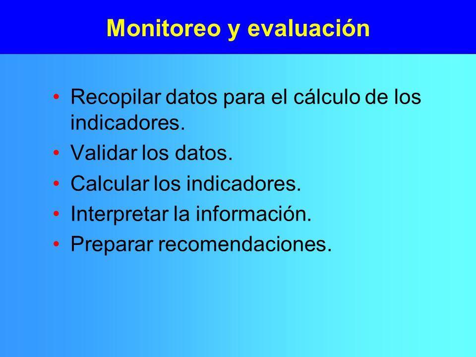 Monitoreo y evaluación Recopilar datos para el cálculo de los indicadores.