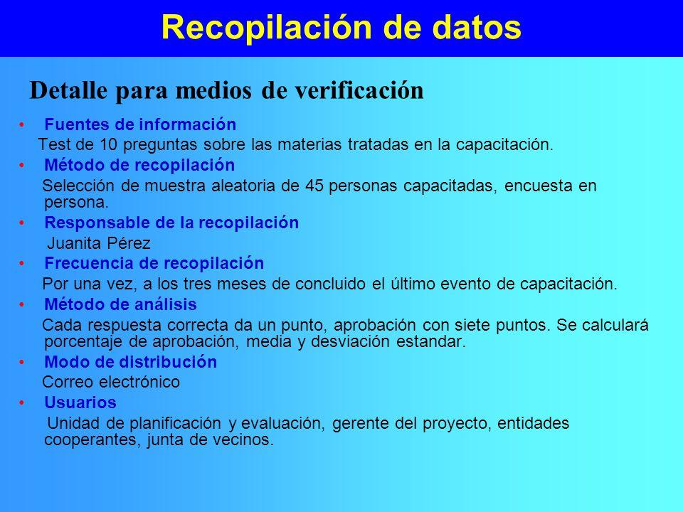 Recopilación de datos Fuentes de información Test de 10 preguntas sobre las materias tratadas en la capacitación.