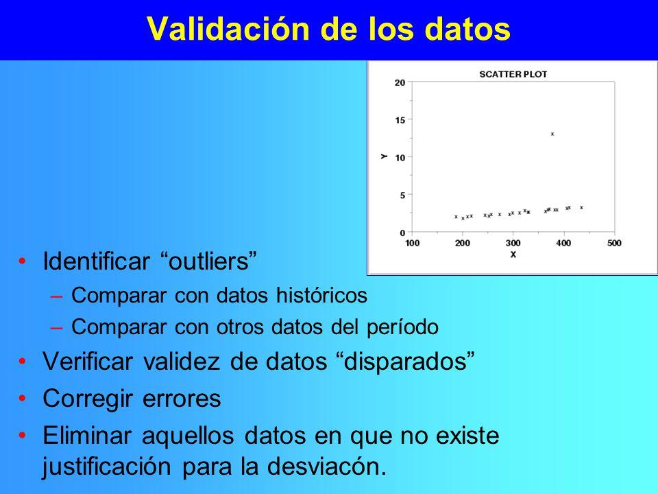 Validación de los datos Identificar outliers –Comparar con datos históricos –Comparar con otros datos del período Verificar validez de datos disparados Corregir errores Eliminar aquellos datos en que no existe justificación para la desviacón.