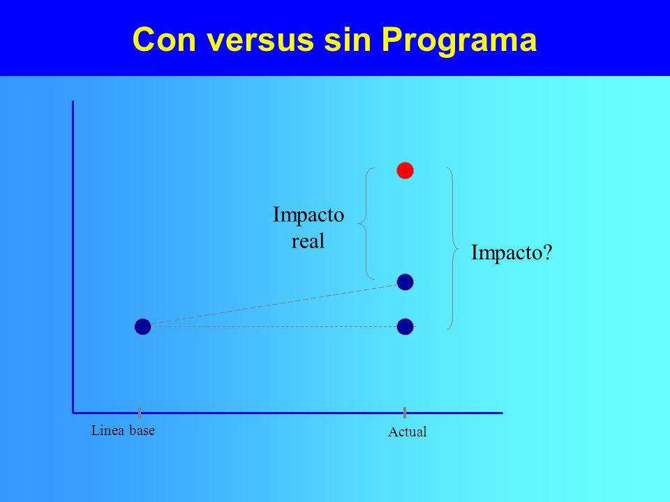 Con versus sin Programa Impacto? Impacto real Linea base Actual