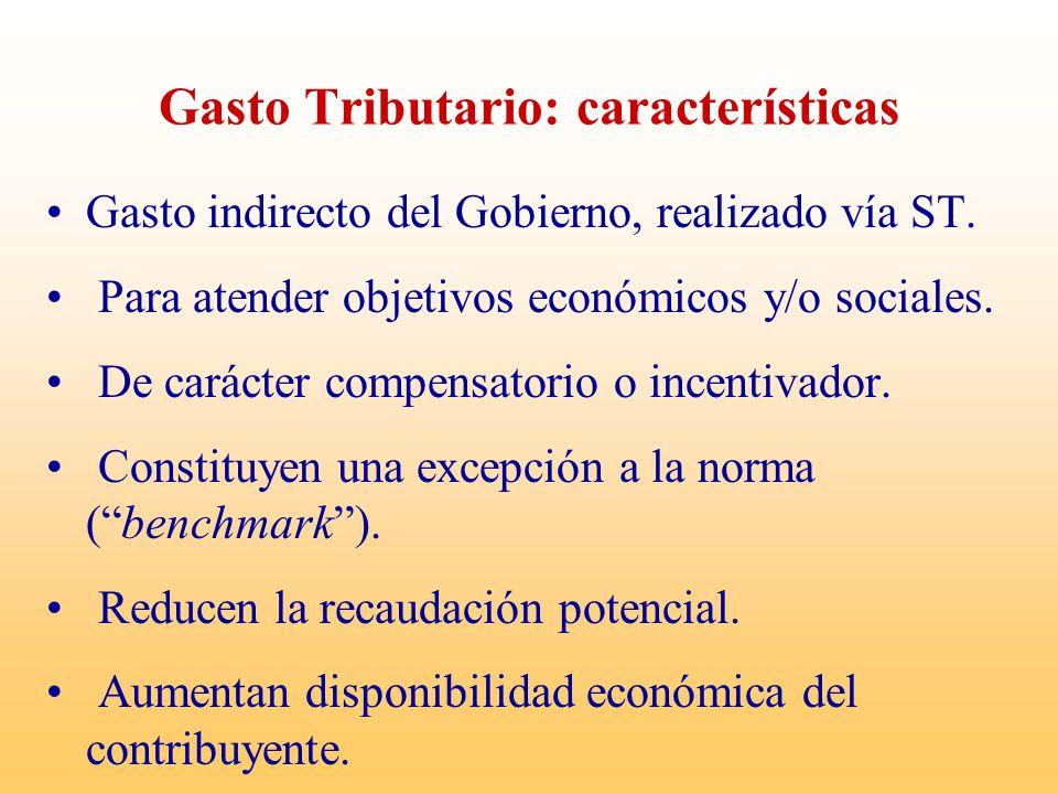 Gasto Tributario: características Gasto indirecto del Gobierno, realizado vía ST. Para atender objetivos económicos y/o sociales. De carácter compensa