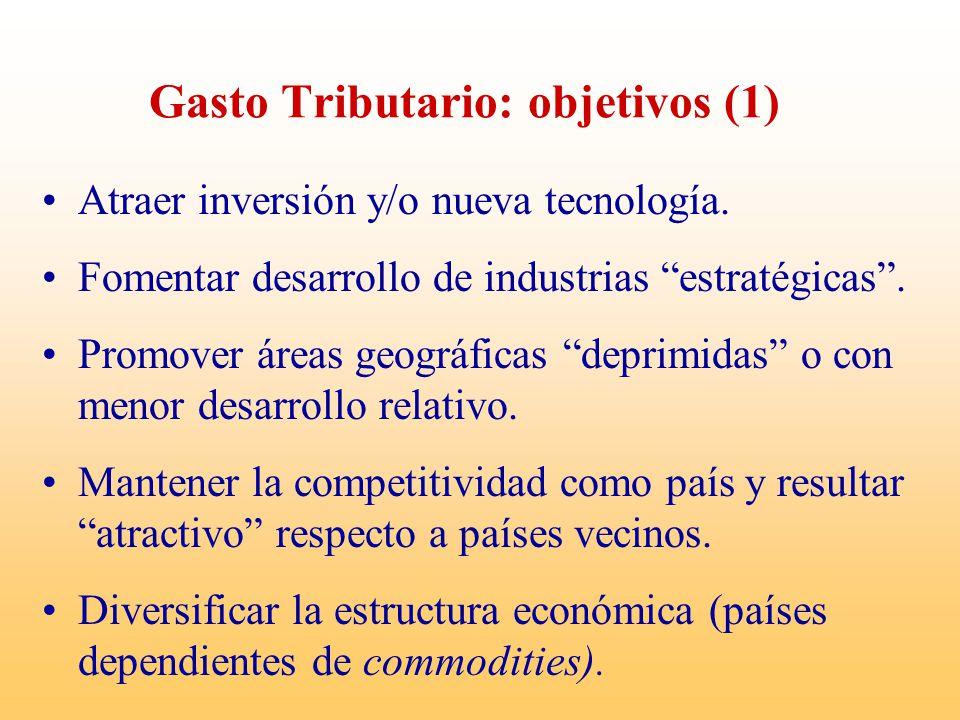 Gasto Tributario: objetivos (1) Atraer inversión y/o nueva tecnología. Fomentar desarrollo de industrias estratégicas. Promover áreas geográficas depr
