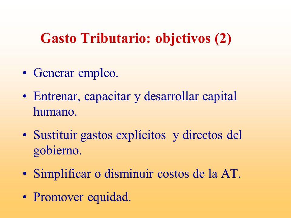 Gasto Tributario: objetivos (2) Generar empleo. Entrenar, capacitar y desarrollar capital humano. Sustituir gastos explícitos y directos del gobierno.