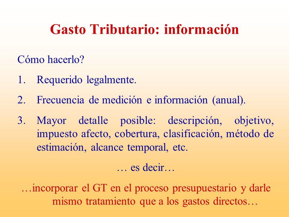 Gasto Tributario: información Cómo hacerlo? 1.Requerido legalmente. 2.Frecuencia de medición e información (anual). 3.Mayor detalle posible: descripci