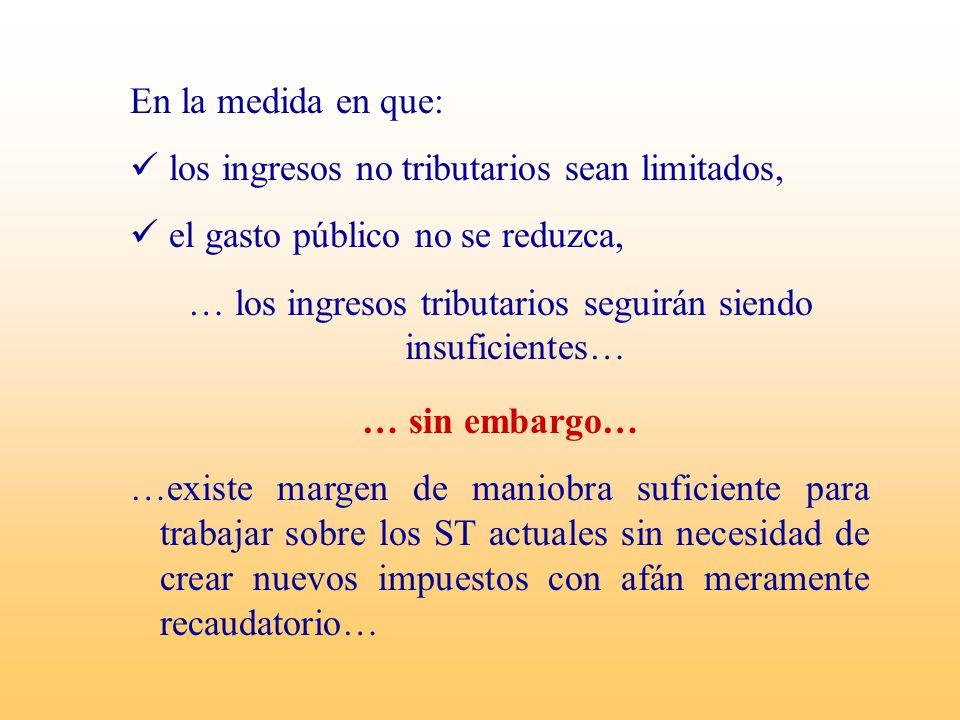 Gasto Tributario en Chile por sector beneficiado, 2003.